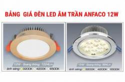 Bảng giá đèn led âm trần Anfaco 12w 2021