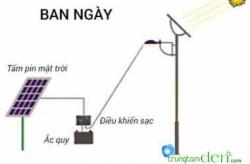 Nguyên lý hoạt động của đèn đường led năng lượng mặt trời