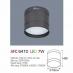 Đèn lon nổi led AFC 641D 7W