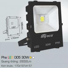 Đèn pha bảng hiệu PHA 005 30W
